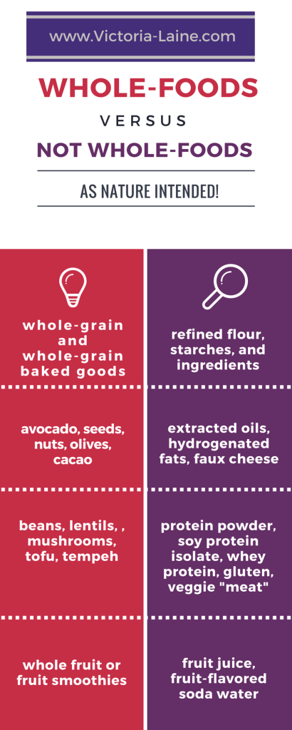 Whole-foods vs Not Whole-foods
