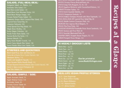 Recipes at a Glance!